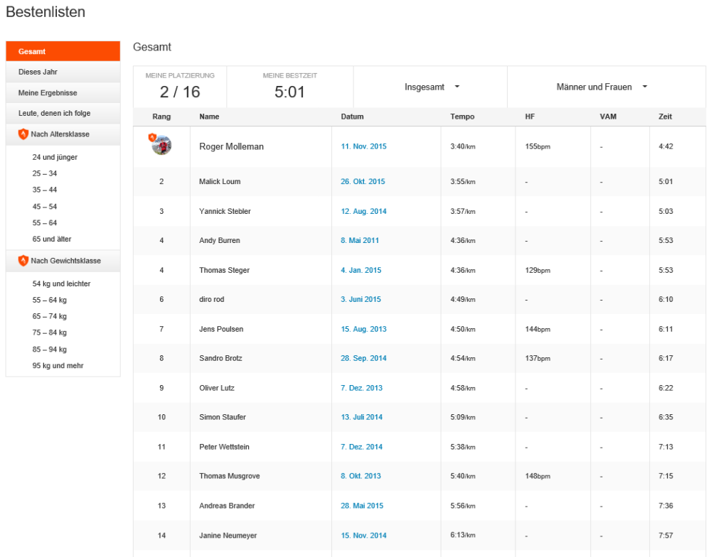 Strava - Run to Ebnet